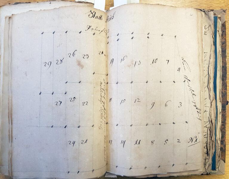 """Aufmessungen von Landparzellen am """"Statts Teich"""", 18. Jahrhundert (EAB Pb, AV Acta 88, fol. 31v-32r)"""