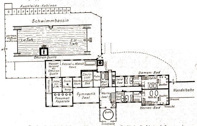 Grundriss Badehaus, 1903