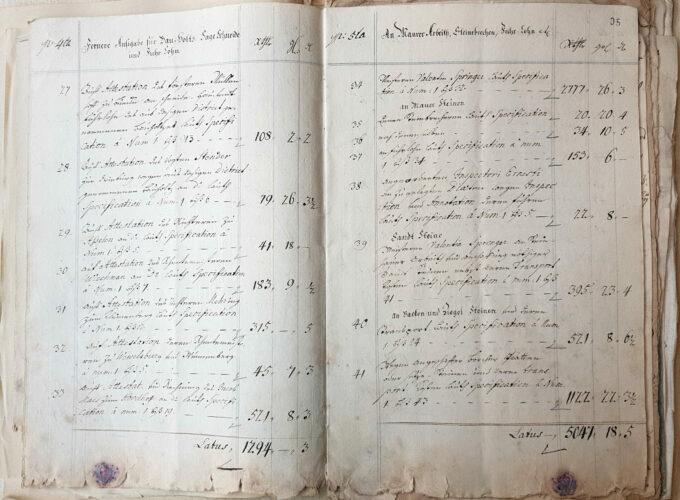 Teil der Baurechnung der Neuen Wasserkunst von 1753 über Ausgaben für Bauholz, Säge- und Maurerarbeiten sowie Fuhrlohn (LA Münster, Fbtm Pb, Hofkammer Nr. 3054, fol. 4v-5r)